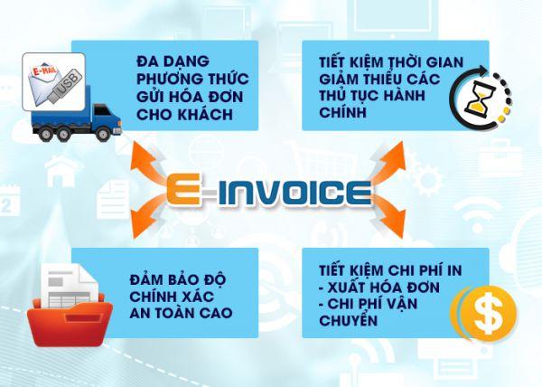 phần mềm hóa đơn điện tử e-invoice