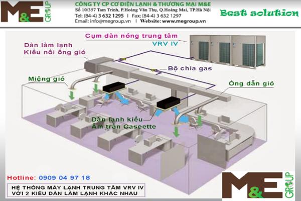Lý do M&E Group được tin tưởng lựa chọn cho chuỗi dự án của Vin là gì?