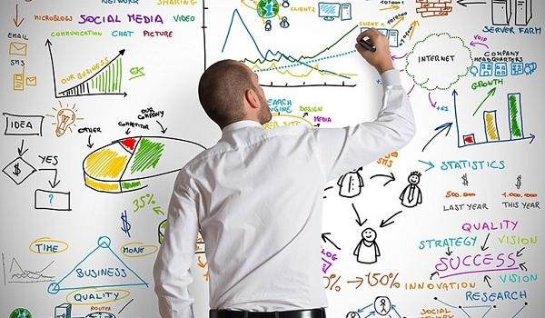 cách xây dựng chiến lược kinh doanh