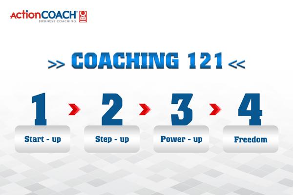 dịch vụ Coaching