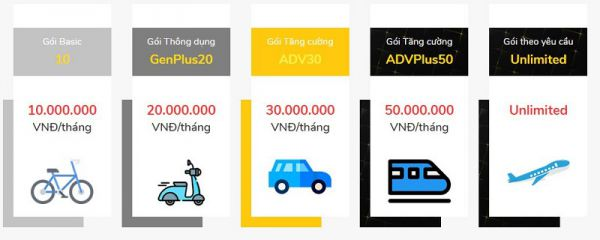 Giá thuê ngoài phòng marketing cho các doanh nghiệp vừa và nhỏ có đắt không?