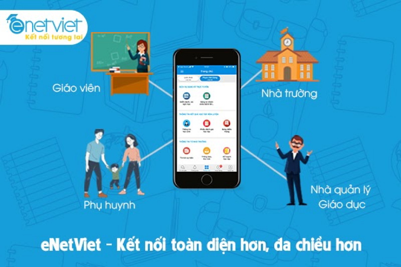 Kết nối hiệu quả giữa nhà trường và gia đình nhờ ứng dụng hiện đại