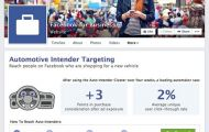 Fanpage facebook đem lại lợi ích gì cho chiến dịch marketing?