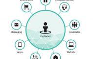 Cách giúp doanh nghiệp thu hút khách hàng đơn giản nhất
