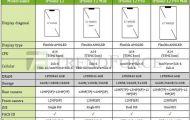 Apple iPhone 12 xuất xưởng 'trần trụi', giá khởi điểm 16 triệu đồng