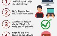 'Khai tử' thẻ từ ATM: Hướng dẫn cách đổi thẻ chip mới nhất